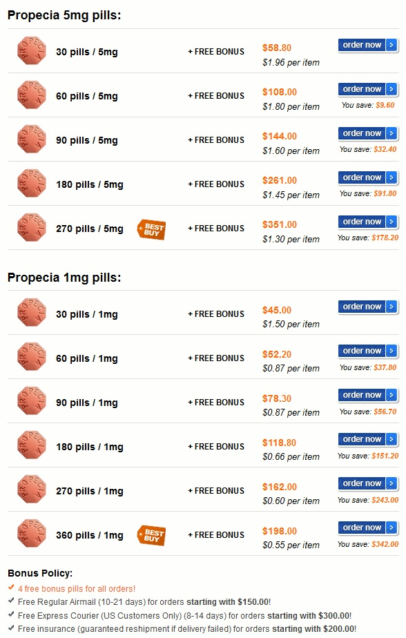 Price Propecia