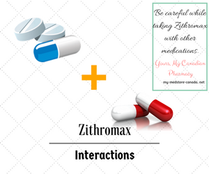 Zithromax Interactions with other drugs