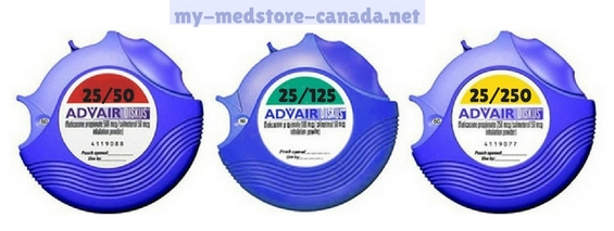 advair dosage