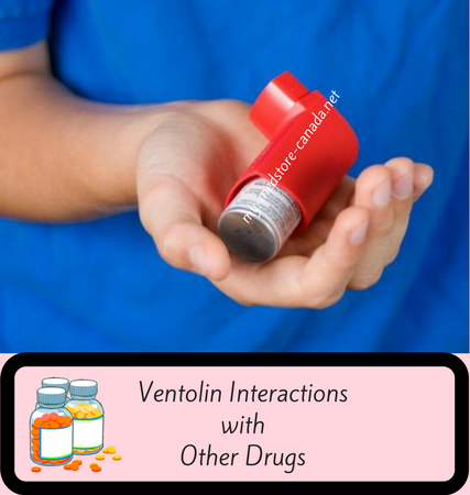 Ventolin Interactions with Other Drugs