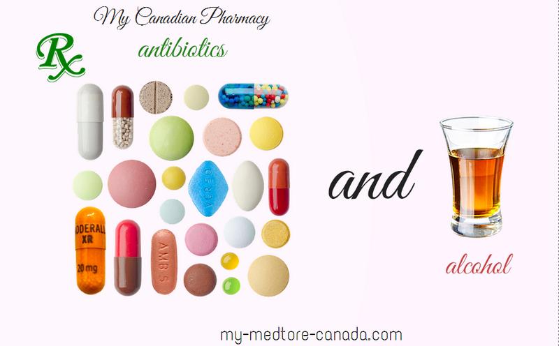 antibiotics and alcohol consumption